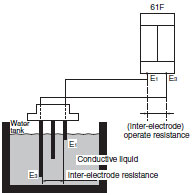 Level switch glossary technical guide thailand omron ia inter electroderesistancefig asfbconference2016 Gallery