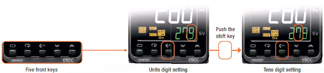 E5CC-800, E5CC-U-800 Features 6